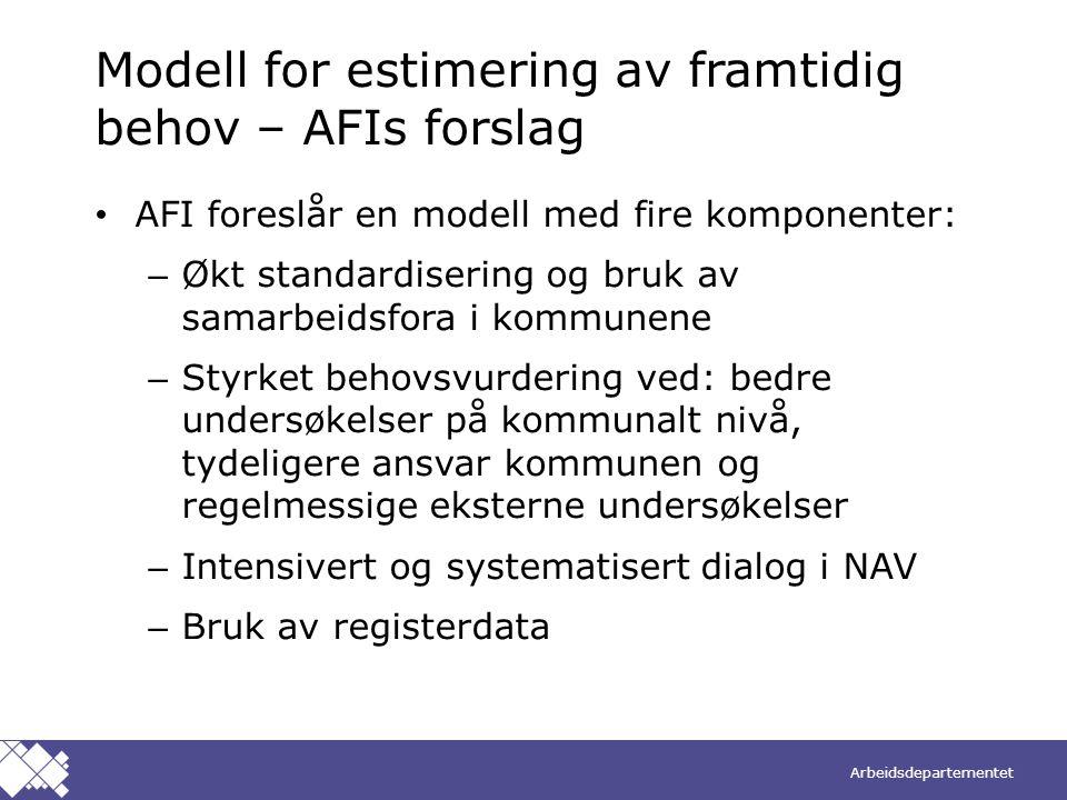 Modell for estimering av framtidig behov – AFIs forslag