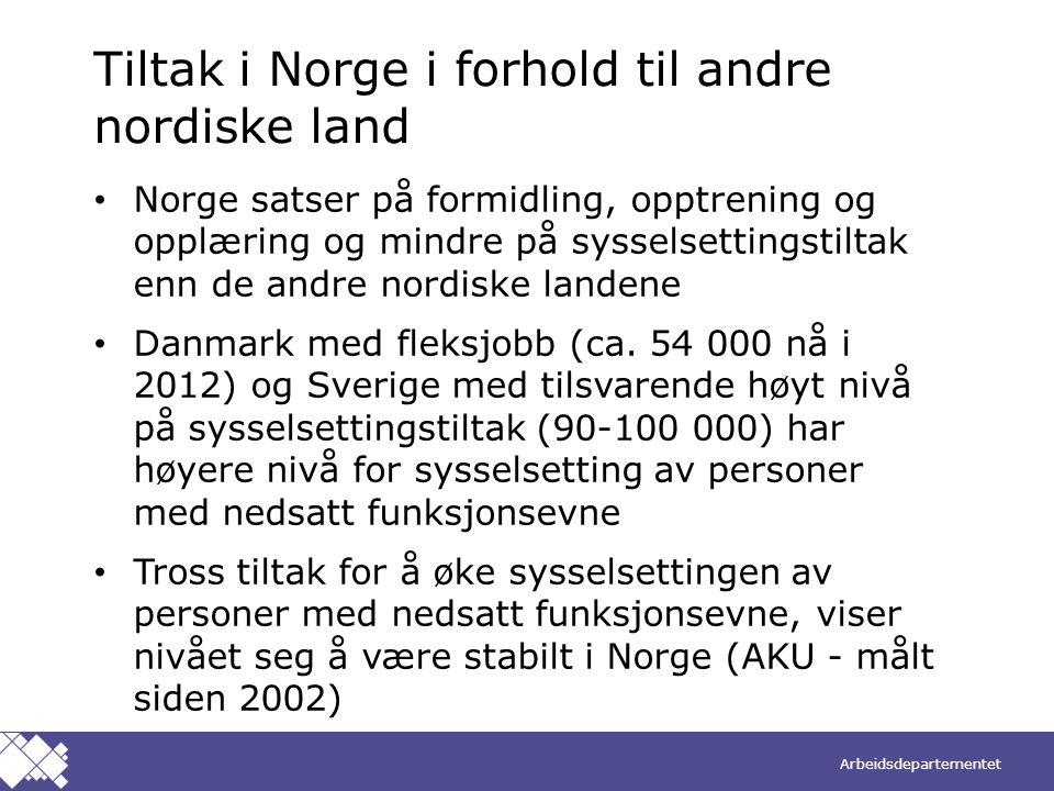 Tiltak i Norge i forhold til andre nordiske land