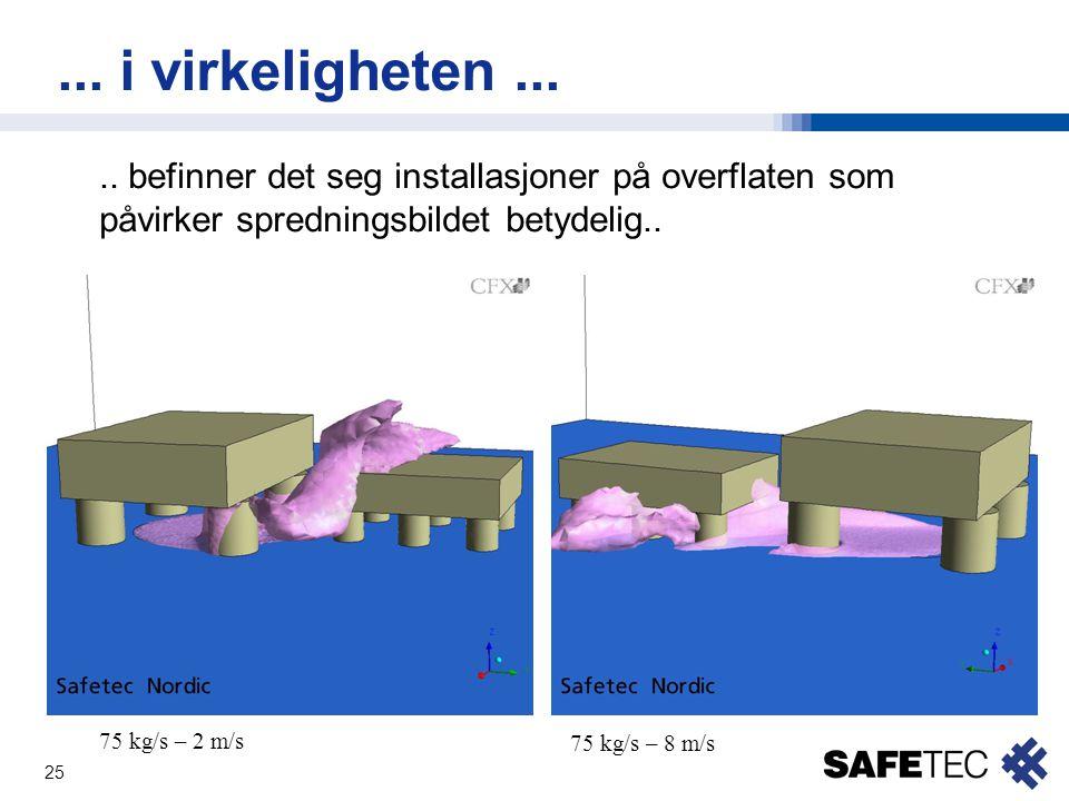 ... i virkeligheten ... .. befinner det seg installasjoner på overflaten som påvirker spredningsbildet betydelig..