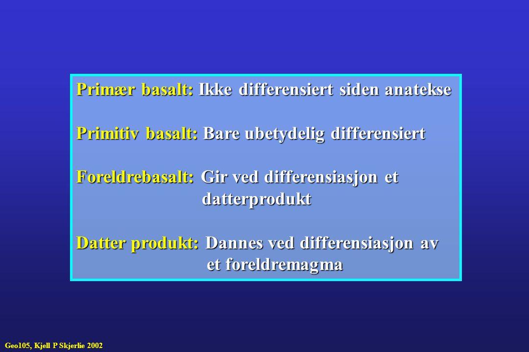 Primær basalt: Ikke differensiert siden anatekse