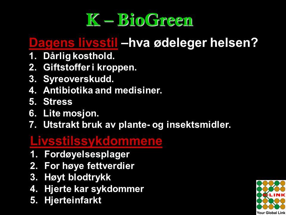 K – BioGreen Dagens livsstil –hva ødeleger helsen Livsstilssykdommene