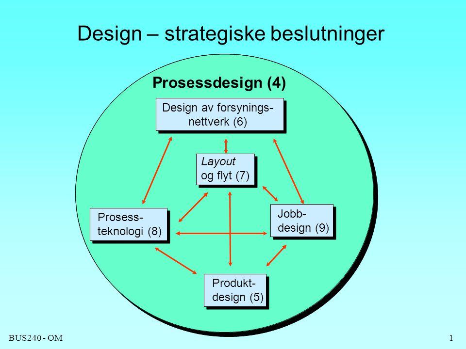 Design – strategiske beslutninger