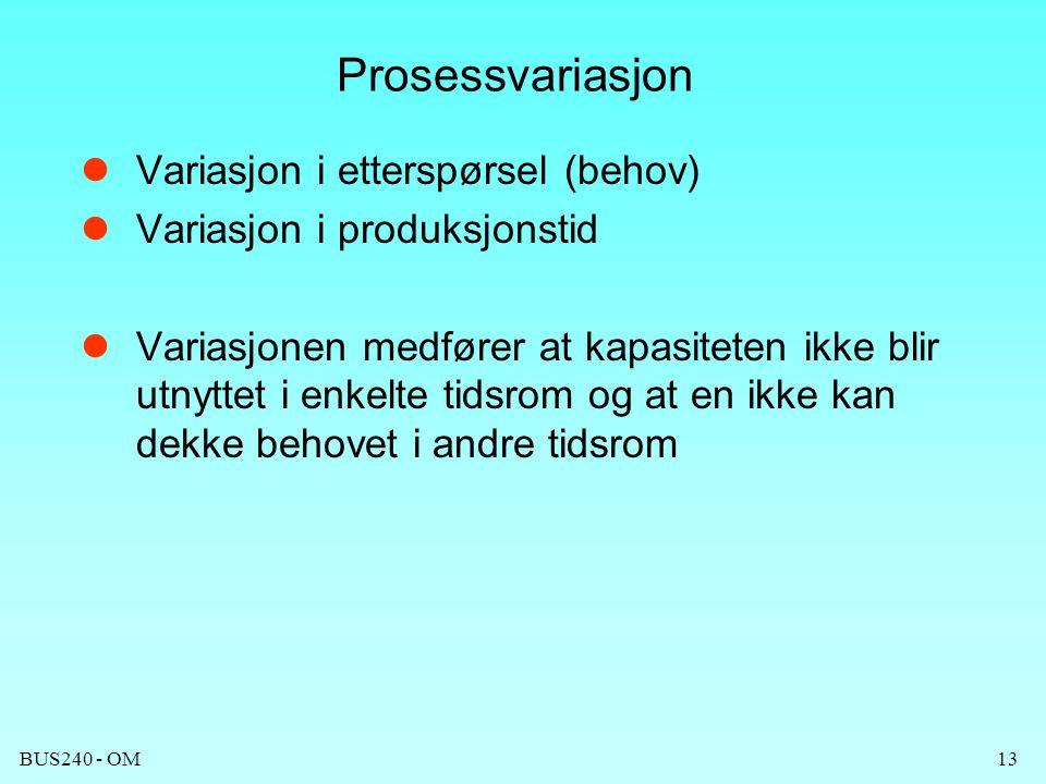 Prosessvariasjon Variasjon i etterspørsel (behov)