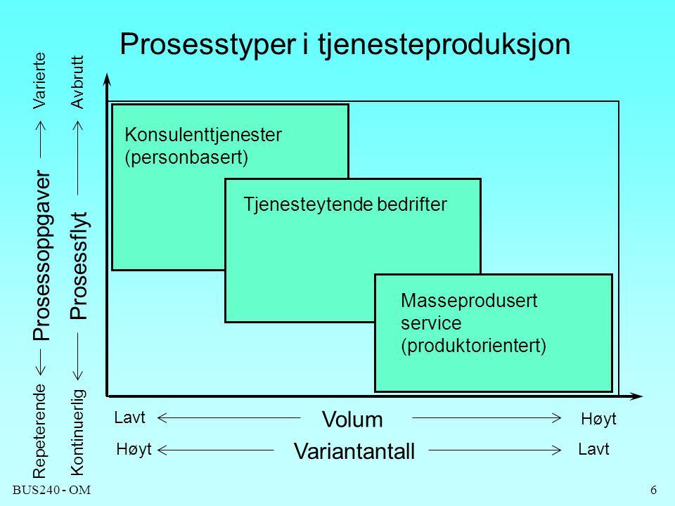Prosesstyper i tjenesteproduksjon