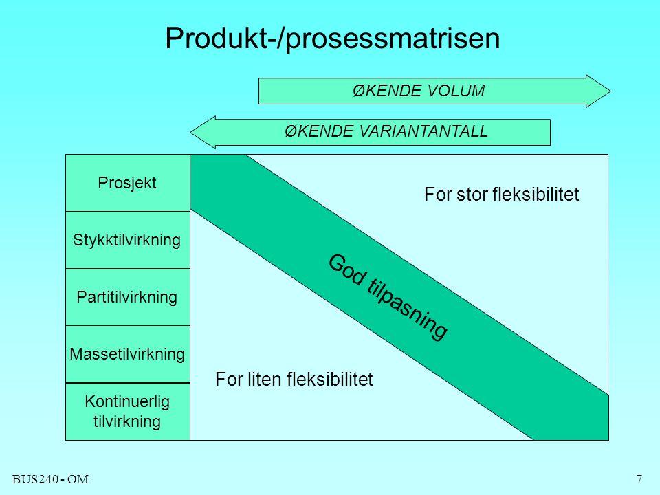 Produkt-/prosessmatrisen