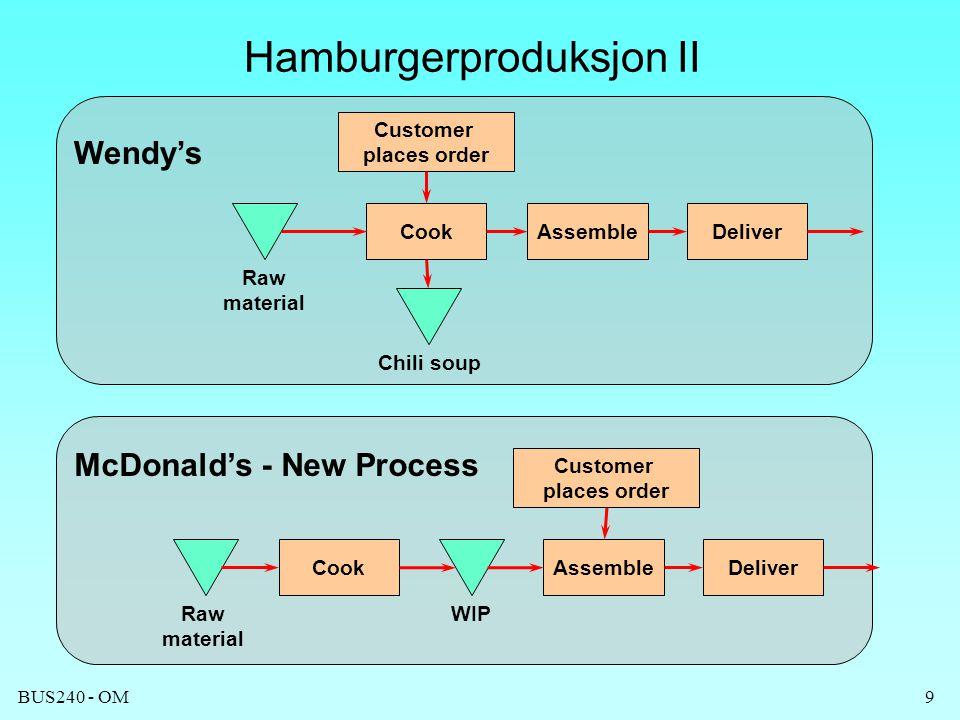 Hamburgerproduksjon II