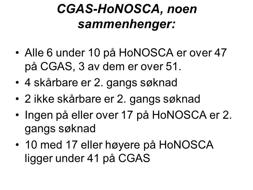 CGAS-HoNOSCA, noen sammenhenger: