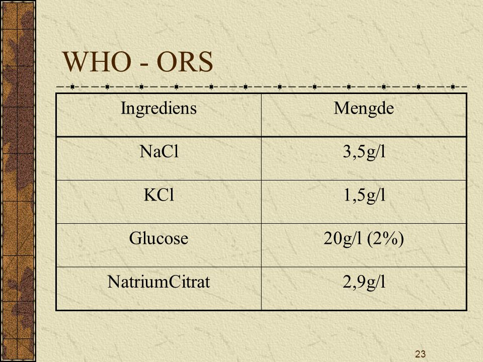 WHO - ORS Ingrediens Mengde NaCl 3,5g/l KCl 1,5g/l Glucose 20g/l (2%)