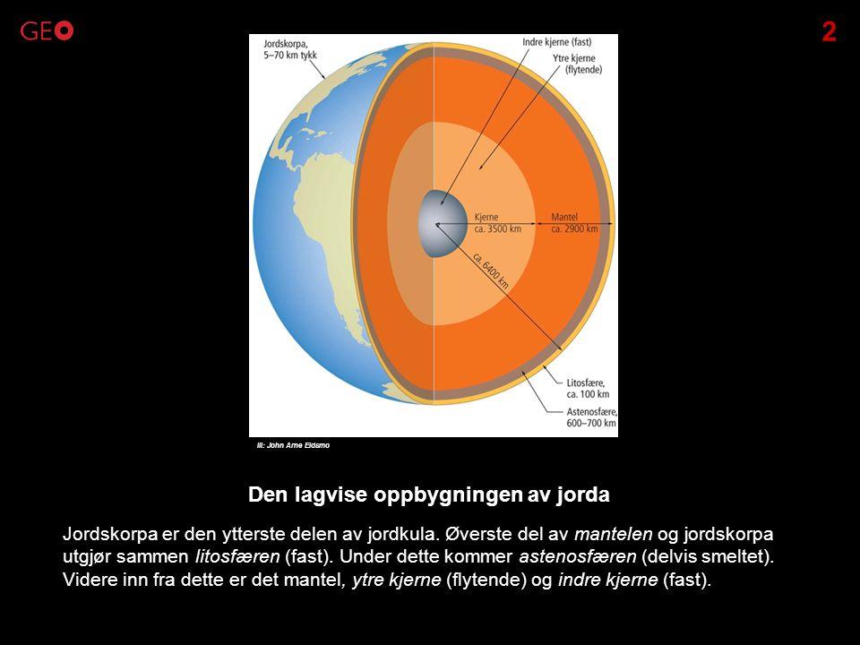 Den lagvise oppbygningen av jorda