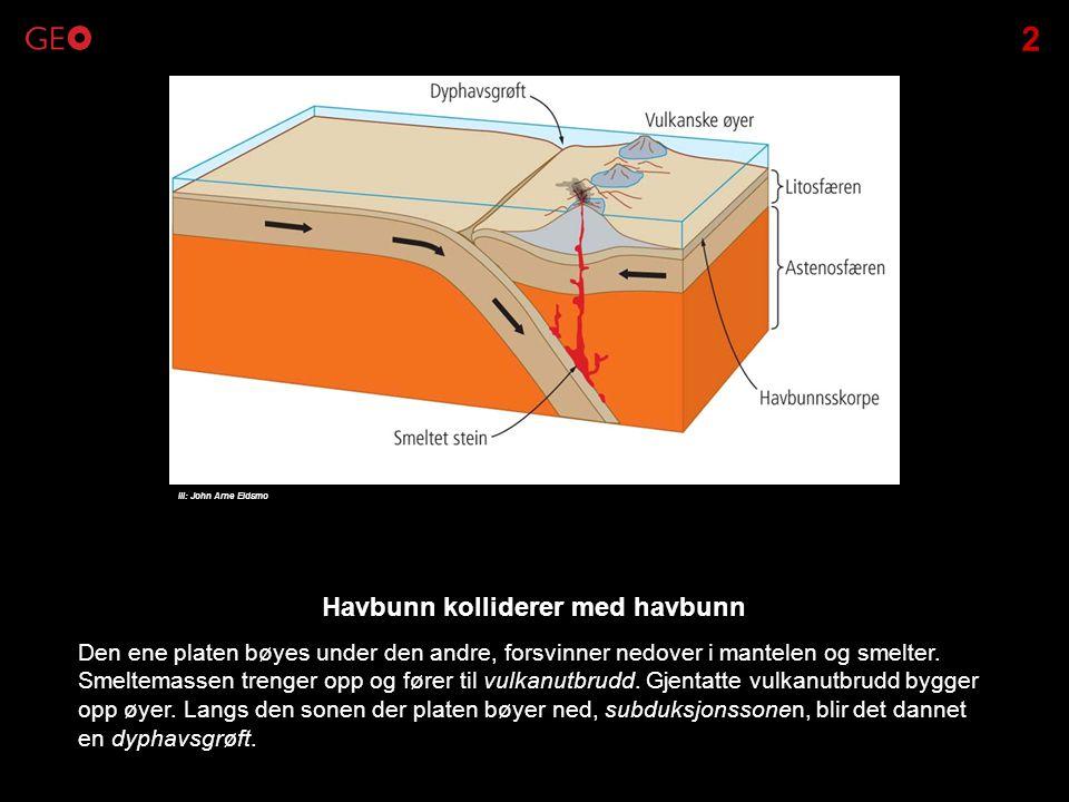 Havbunn kolliderer med havbunn