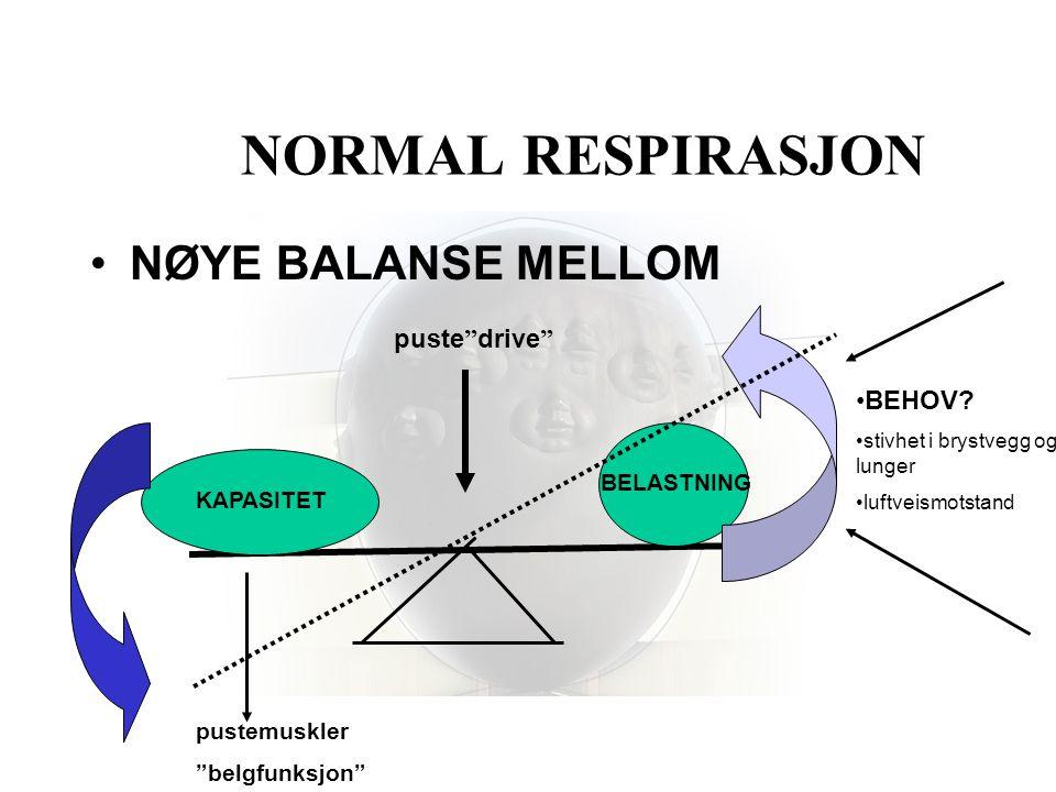 NORMAL RESPIRASJON NØYE BALANSE MELLOM puste drive BEHOV BELASTNING