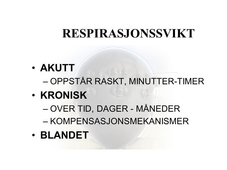 RESPIRASJONSSVIKT AKUTT KRONISK BLANDET OPPSTÅR RASKT, MINUTTER-TIMER