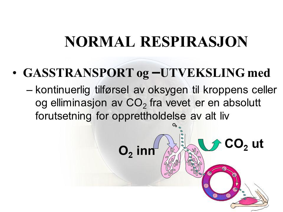 NORMAL RESPIRASJON GASSTRANSPORT og –UTVEKSLING med CO2 ut O2 inn