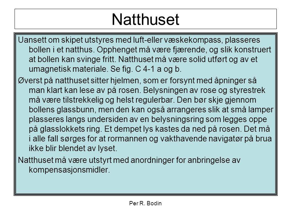 Natthuset
