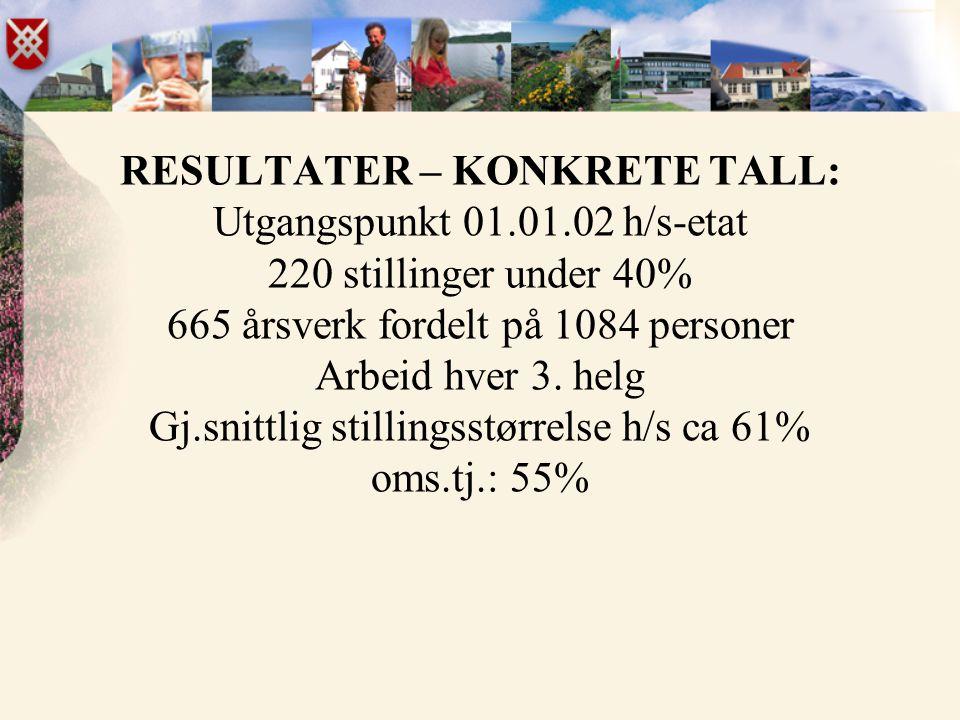 RESULTATER – KONKRETE TALL: Utgangspunkt 01. 01