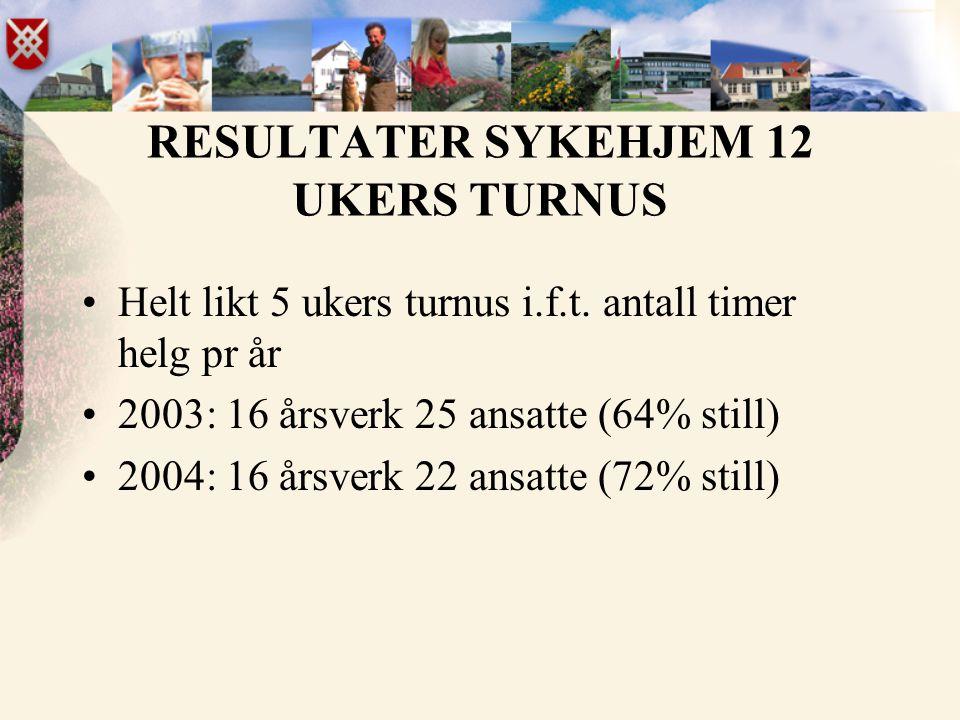 RESULTATER SYKEHJEM 12 UKERS TURNUS