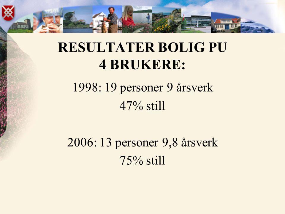 RESULTATER BOLIG PU 4 BRUKERE: