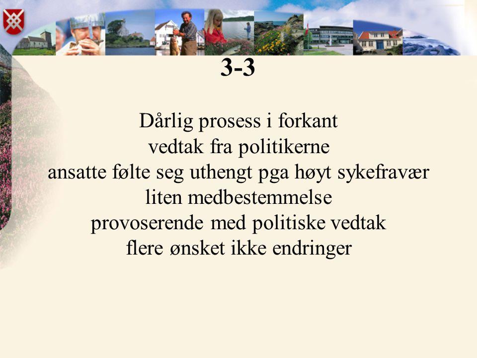 3-3 Dårlig prosess i forkant vedtak fra politikerne ansatte følte seg uthengt pga høyt sykefravær liten medbestemmelse provoserende med politiske vedtak flere ønsket ikke endringer