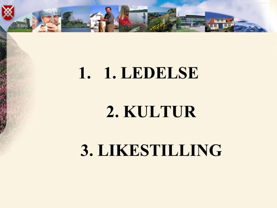 1. LEDELSE 2. KULTUR 3. LIKESTILLING