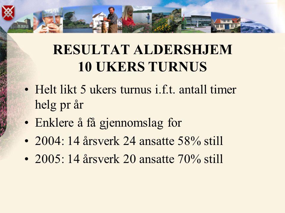 RESULTAT ALDERSHJEM 10 UKERS TURNUS