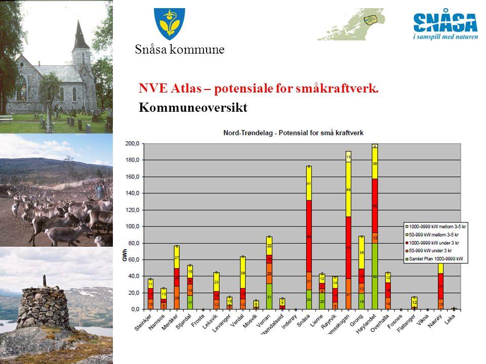 Snåsa kommune NVE Atlas – potensiale for småkraftverk. Kommuneoversikt