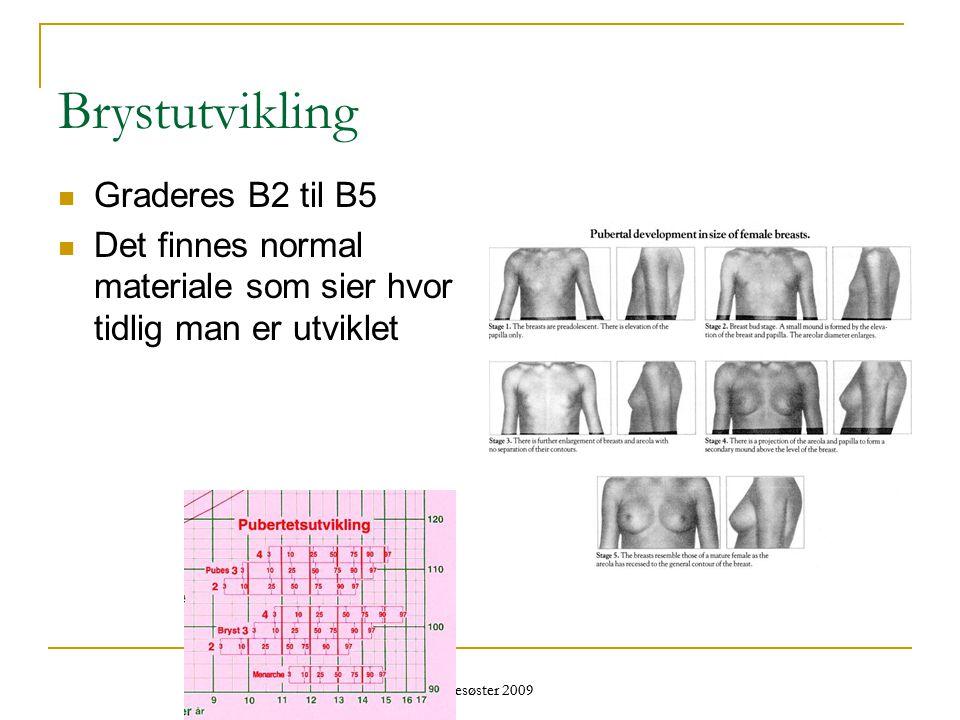 Brystutvikling Graderes B2 til B5