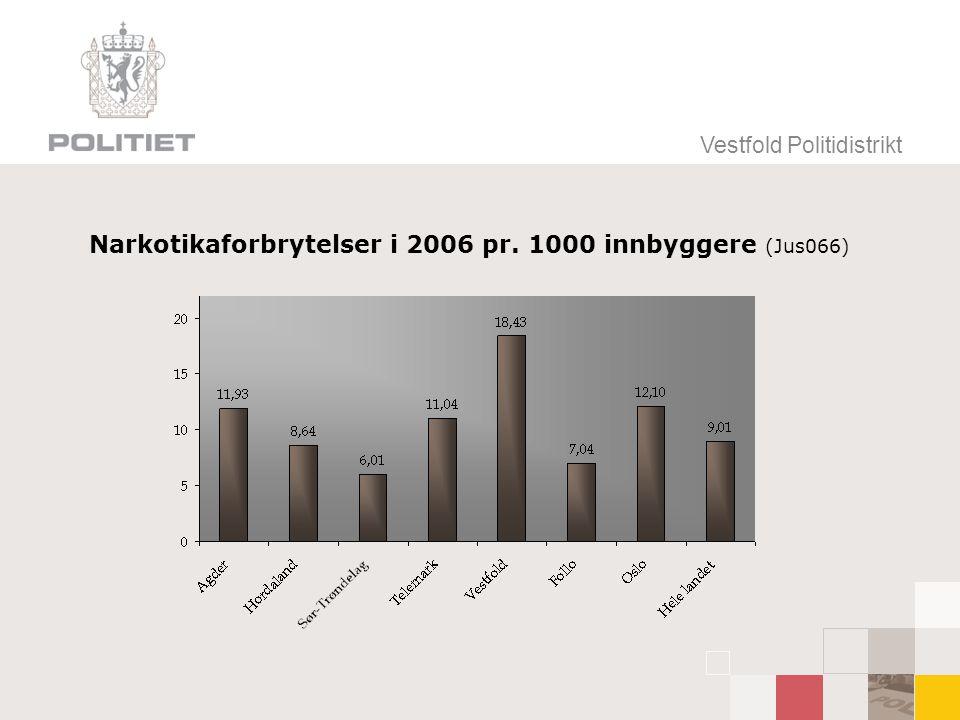 Narkotikaforbrytelser i 2006 pr. 1000 innbyggere (Jus066)