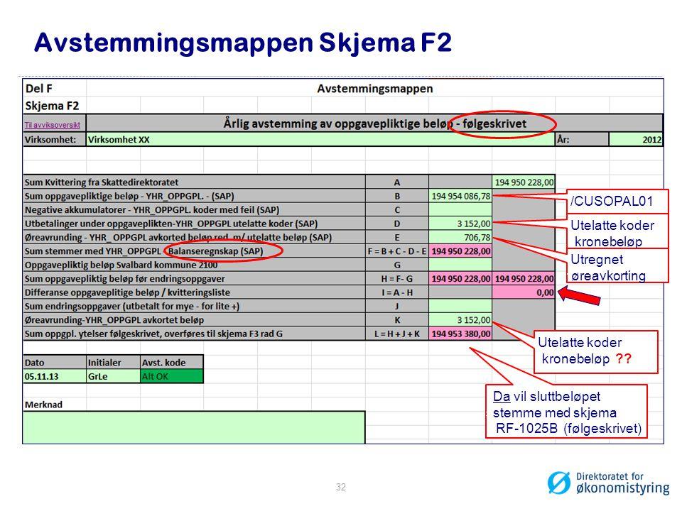 Avstemmingsmappen Skjema F2