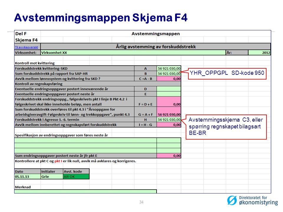 Avstemmingsmappen Skjema F4