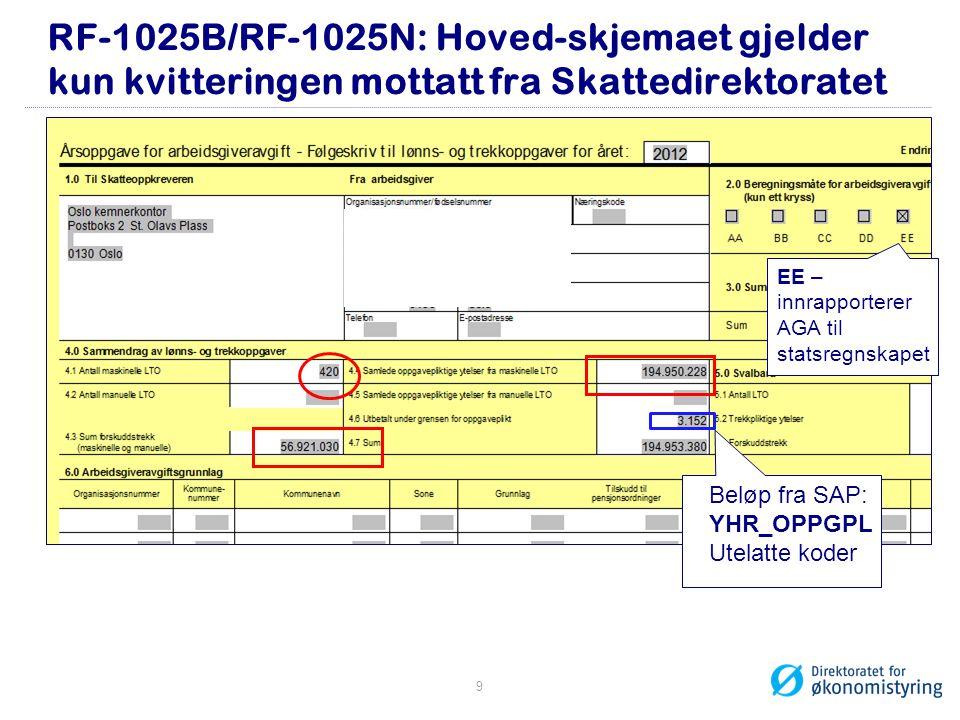 RF-1025B/RF-1025N: Hoved-skjemaet gjelder kun kvitteringen mottatt fra Skattedirektoratet