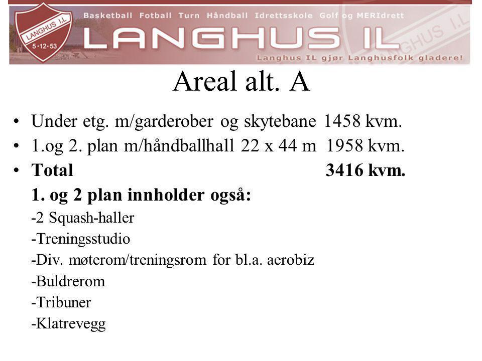 Areal alt. A Under etg. m/garderober og skytebane 1458 kvm.