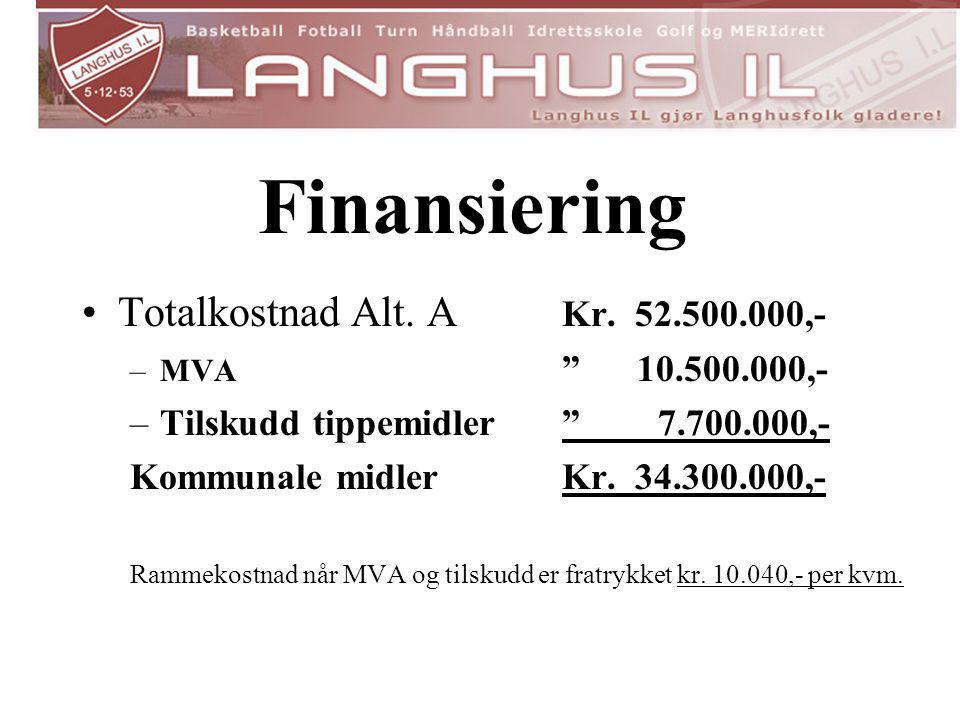Finansiering Totalkostnad Alt. A Kr. 52.500.000,-