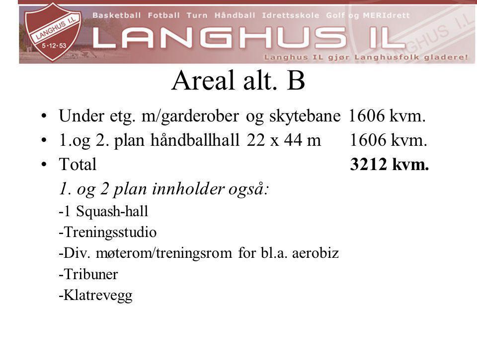Areal alt. B Under etg. m/garderober og skytebane 1606 kvm.