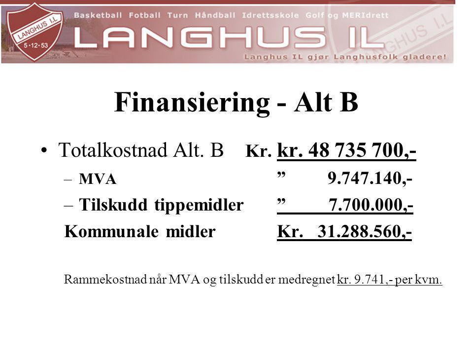 Finansiering - Alt B Totalkostnad Alt. B Kr. kr. 48 735 700,-