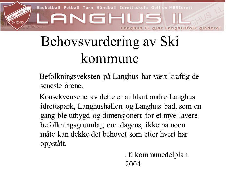 Behovsvurdering av Ski kommune