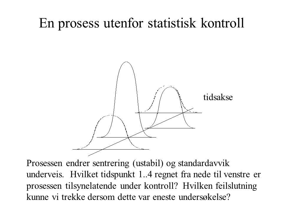 En prosess utenfor statistisk kontroll