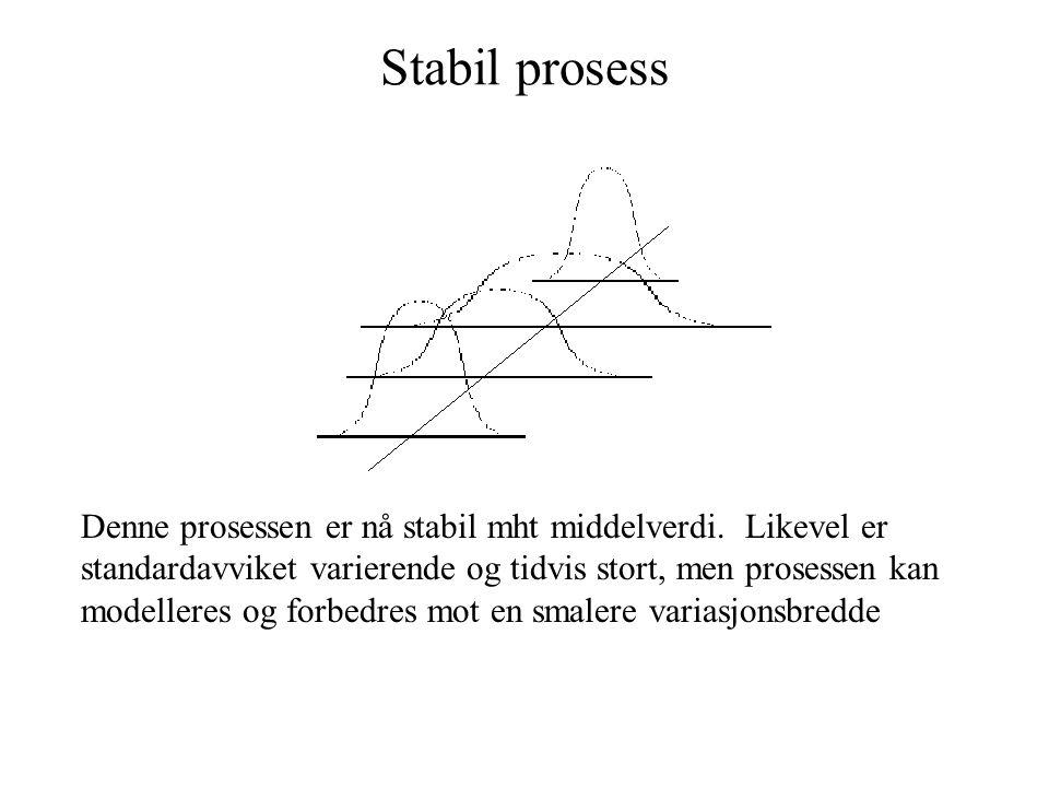Stabil prosess