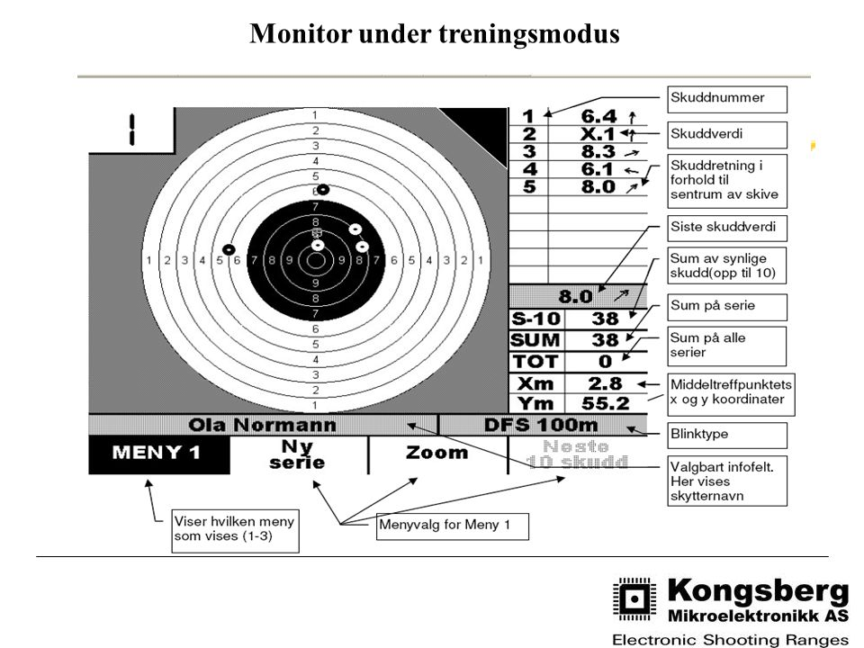 Monitor under treningsmodus