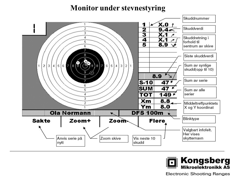 Monitor under stevnestyring