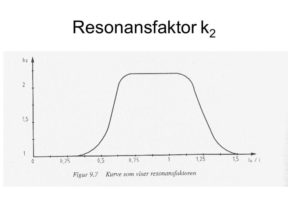 Resonansfaktor k2