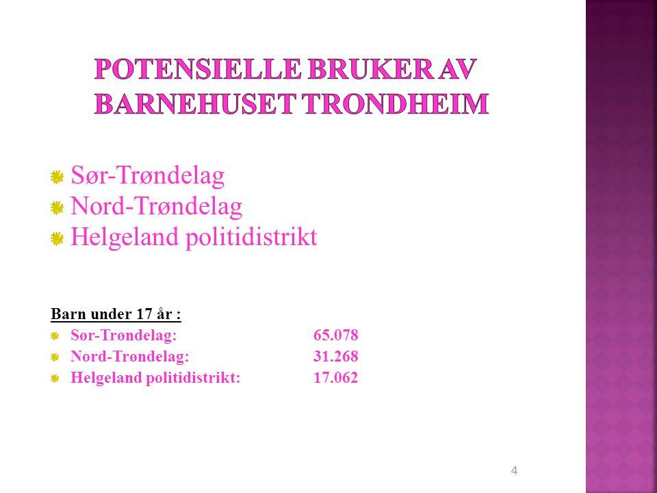 Potensielle bruker av barnehuset Trondheim