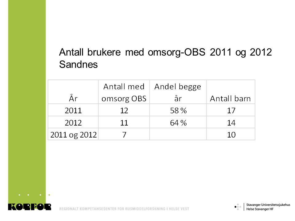 Antall brukere med omsorg-OBS 2011 og 2012 Sandnes