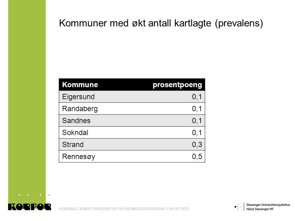 Kommuner med økt antall kartlagte (prevalens)