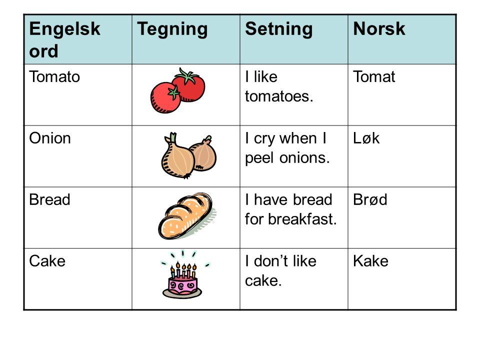 Engelsk ord Tegning Setning Norsk Tomato I like tomatoes. Tomat Onion
