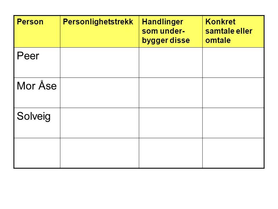 Peer Mor Åse Solveig Person Personlighetstrekk