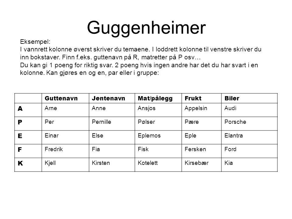 Guggenheimer Eksempel: