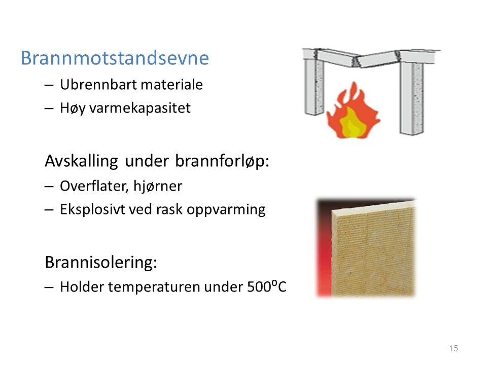 Brannmotstandsevne Avskalling under brannforløp: Brannisolering: