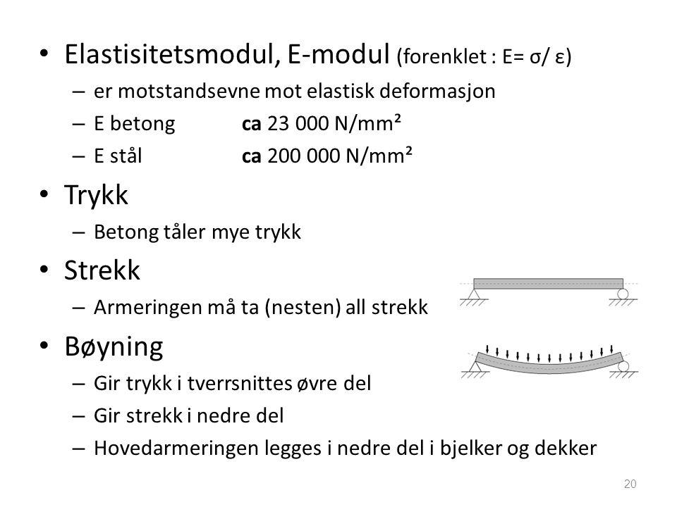 Elastisitetsmodul, E-modul (forenklet : E= σ/ ε)