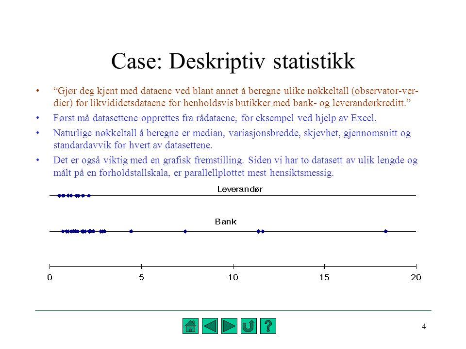 Case: Deskriptiv statistikk