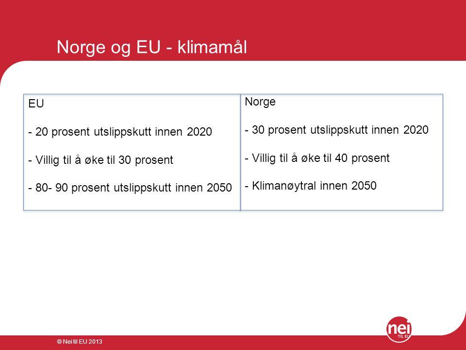 Norge og EU - klimamål Norge EU 30 prosent utslippskutt innen 2020